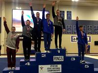 Still Rings medalists